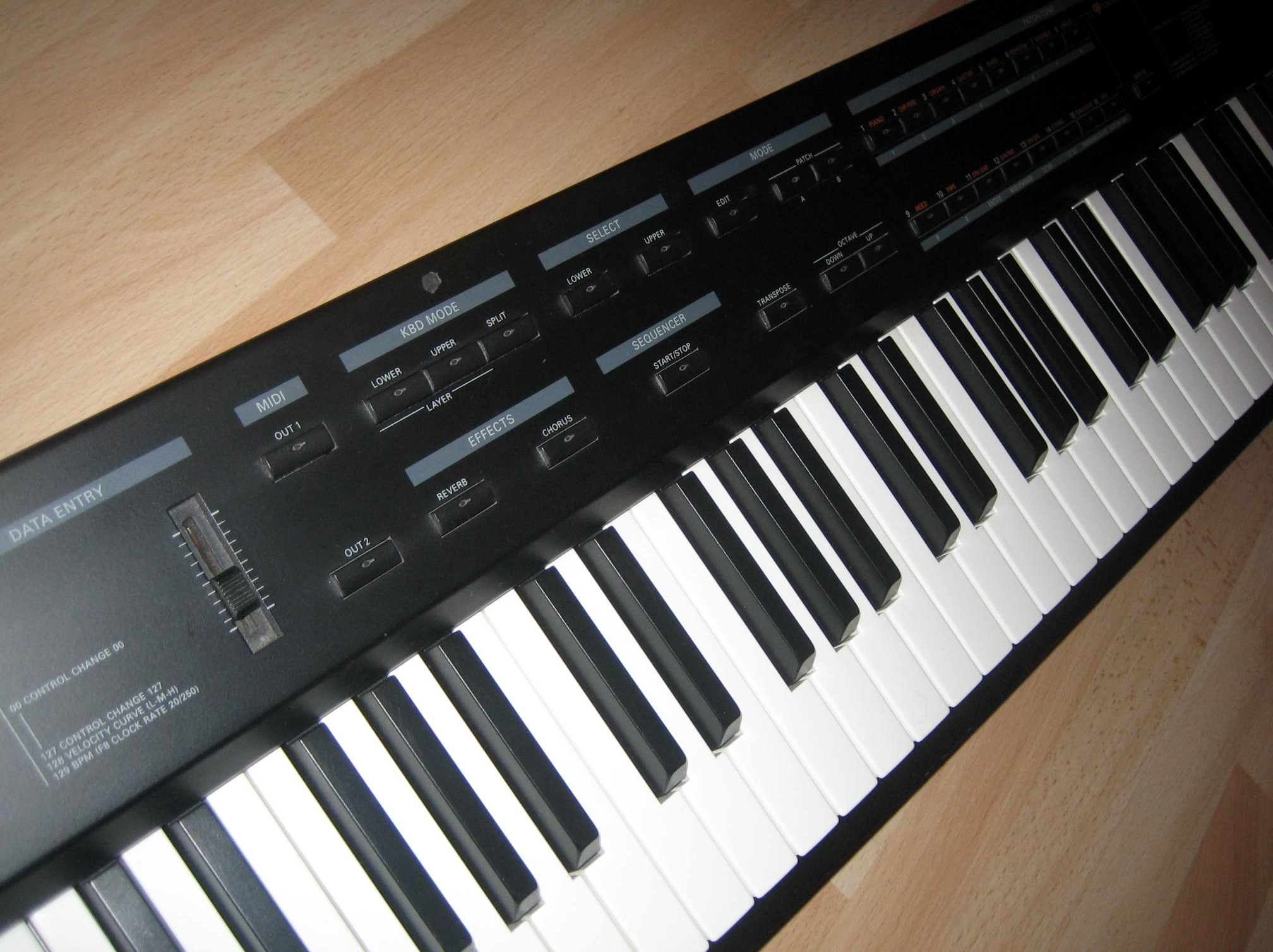 Что такое MIDI клавиатура