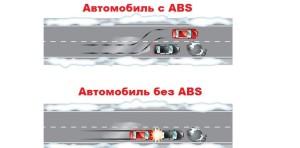 Датчик ABS – надежная помощь для тормозной системы