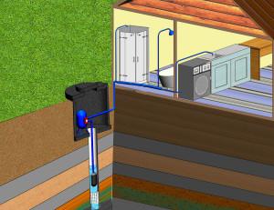 Что такое наружное водоснабжение