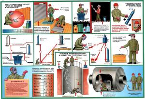 Техника безопасности и производственная санитария