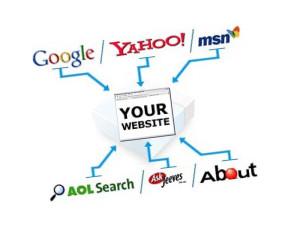 Быстрая индексация многостраничных сайтов