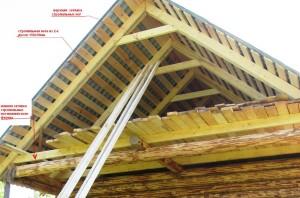 Строим крышу частного дома