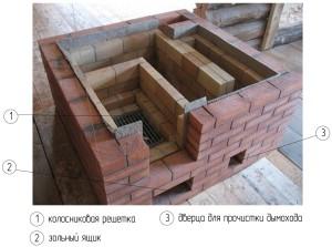 Строим печь для бани своими руками
