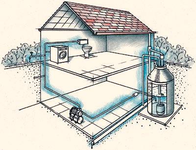 насосная станция для частного дома