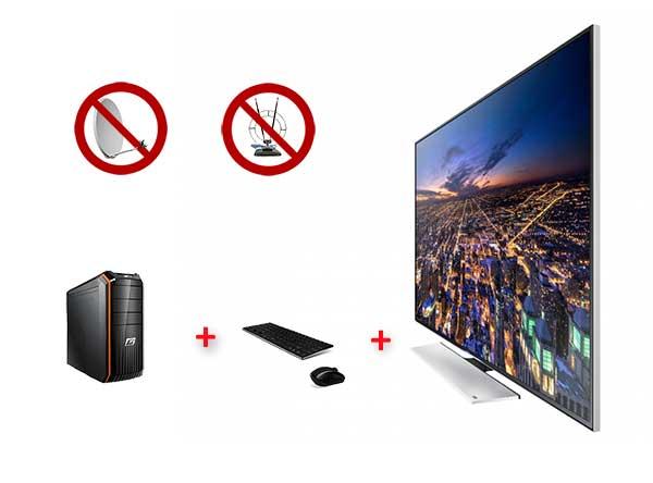 asency.ru   Умный дом   Телевизор, как 3D монитор компьютера