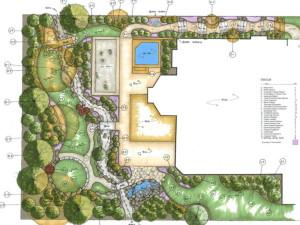 Ландшафтный проект садового участка