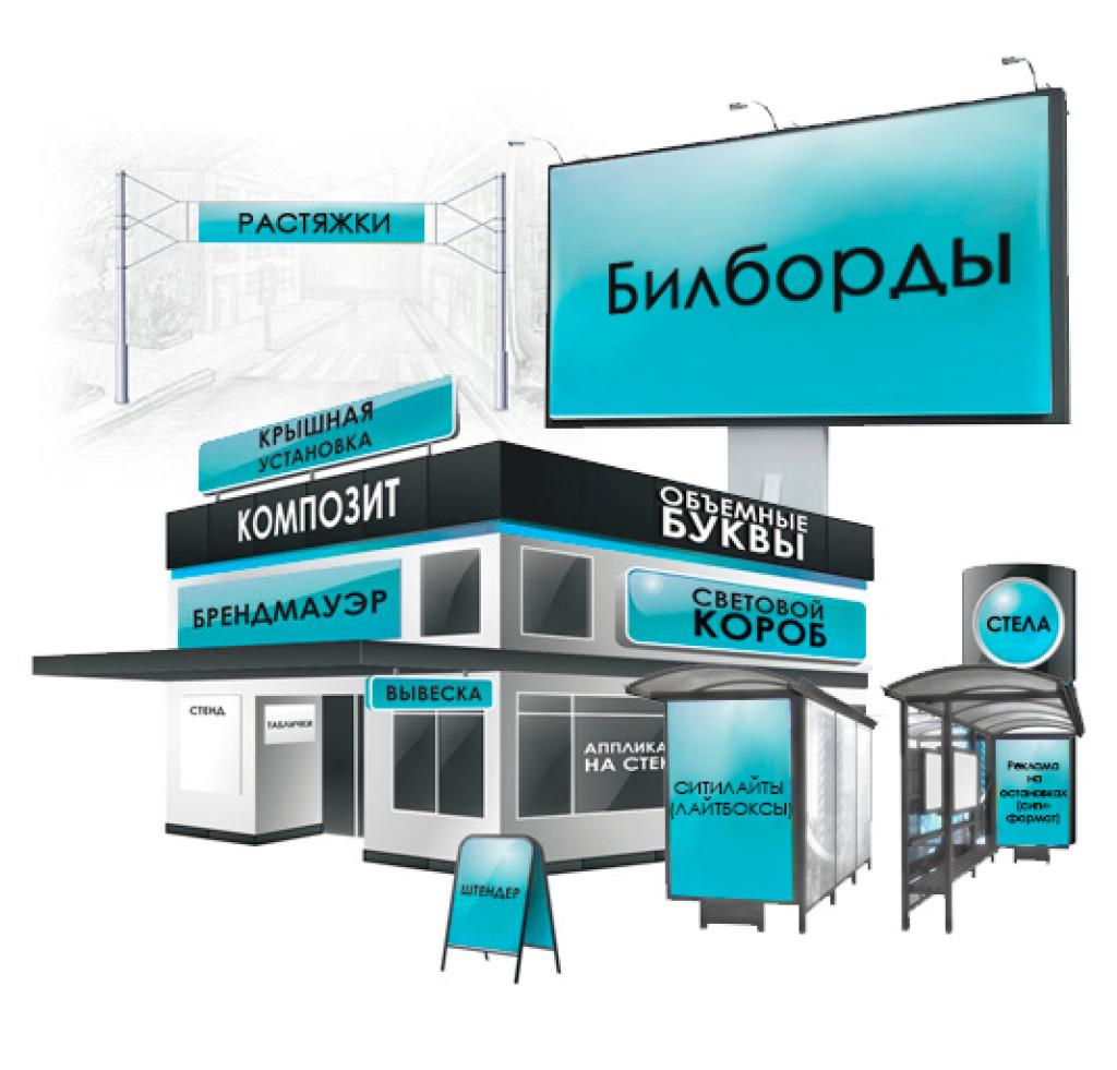 виды наружной рекламы в Воронеже